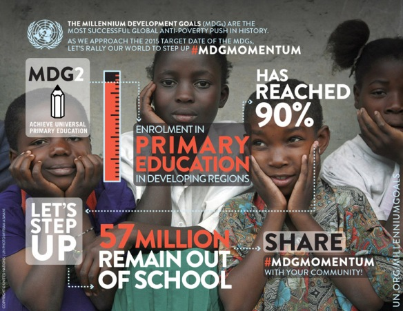 MDGs Infographics